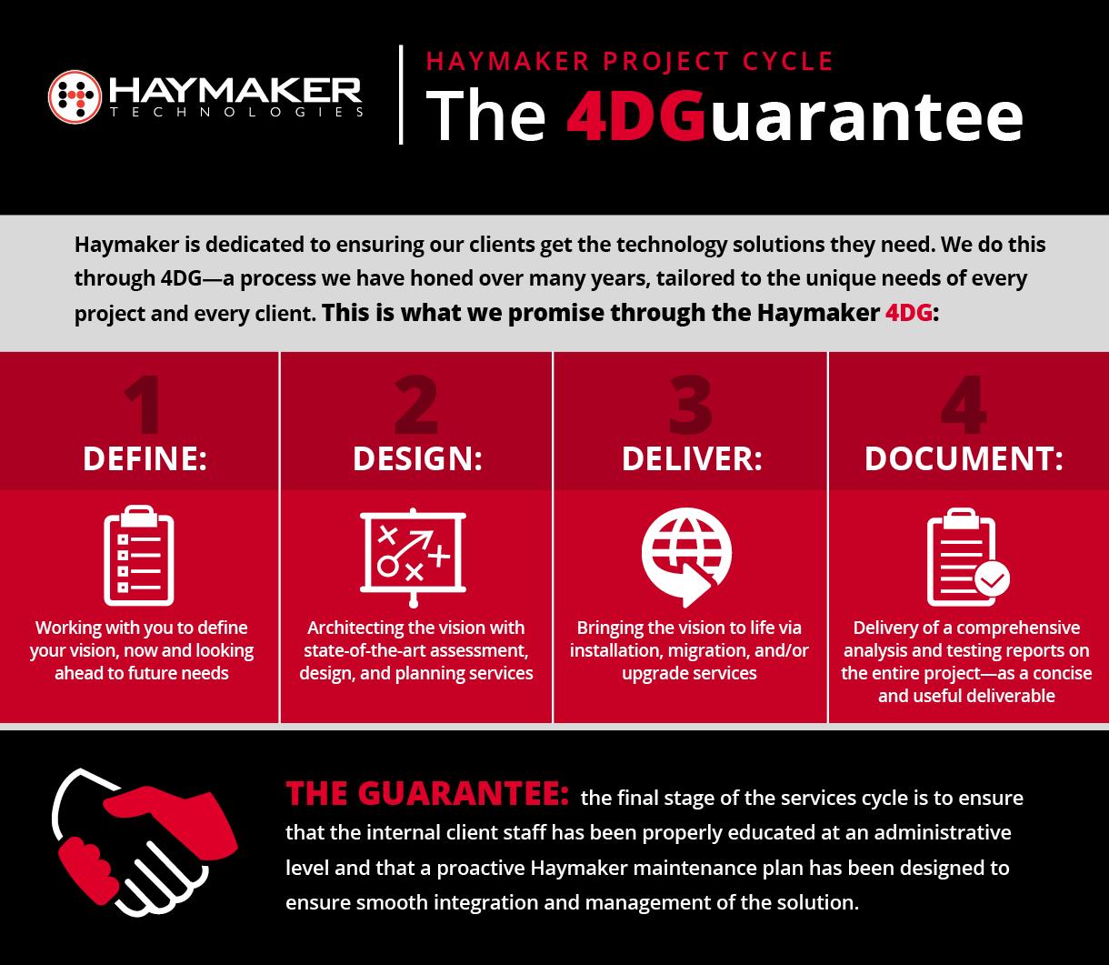 Haymaker4DGuarantee